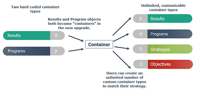 Containers-6
